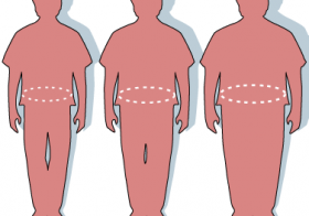 The Dangers Of A High Body Fat Percentage